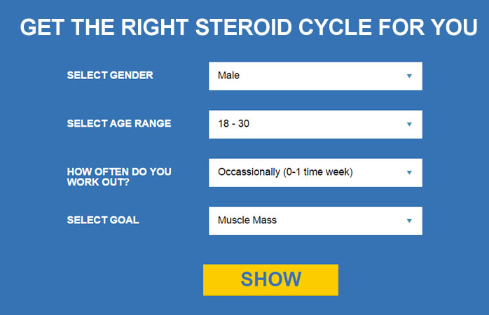 Steroids Cycle